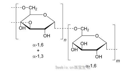 APSC葡聚糖分子量标准品 (Dextran), 是一种水相GPC标准品,用于葡聚糖分子量分布分析。货号:DXT, LDXTKIT, MDXTKIT,HDXTKIT, DXTBRKIT