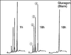 【056-05921】测序级天冬氨酰蛋白内切酶,Endoproteinase Asp-N,9001-92-7