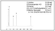 Wakopak Navi C18-5硅胶柱(231-60533)