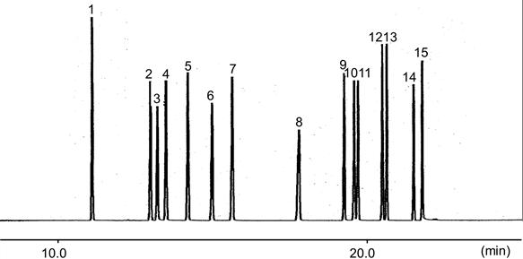 15种农药混标溶液 WQ-2 (163-23881)