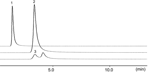 农药混标溶液 WQ-7 (162-27631)