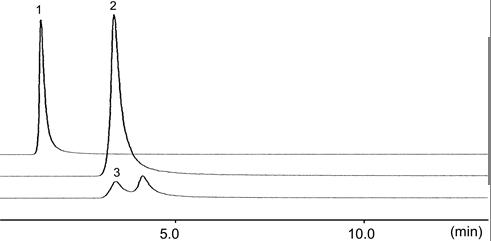 农药混标溶液 WQ-7 (168-27633)